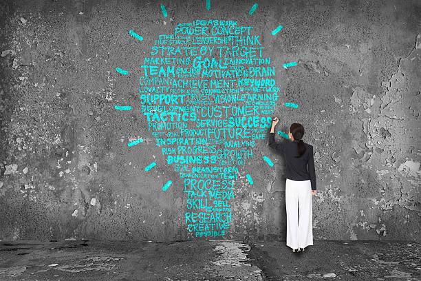 Palavras de conceito de negócio com desenho de uma lâmpada - foto de acervo