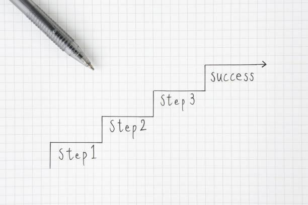成功のためのビジネスの概念 ストックフォト