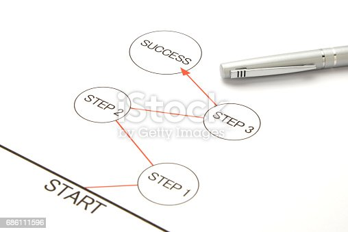 istock Business concepts, start to success 686111596