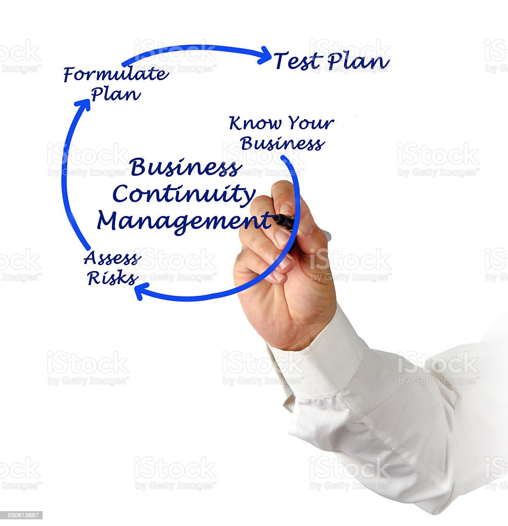 Business Continuity Management stock photo