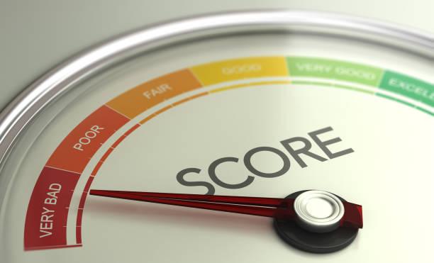 Credit Score Gauge Geschäftskonzept, sehr schlechte Note. – Foto