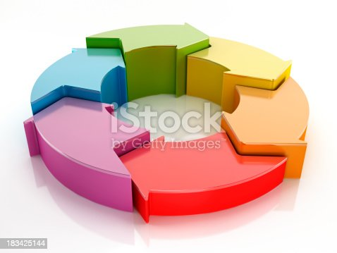 istock Business cycle 183425144