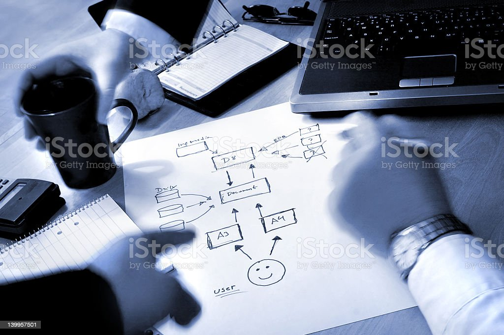 Business executives meeting about a plan royalty-free stock photo