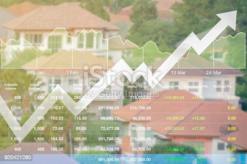 istock Business finance index data of real estate stock background rising up with high budget investment. 920421280