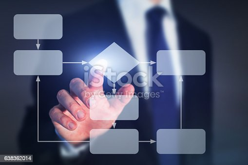 istock business flowchart, work process concept 638362014