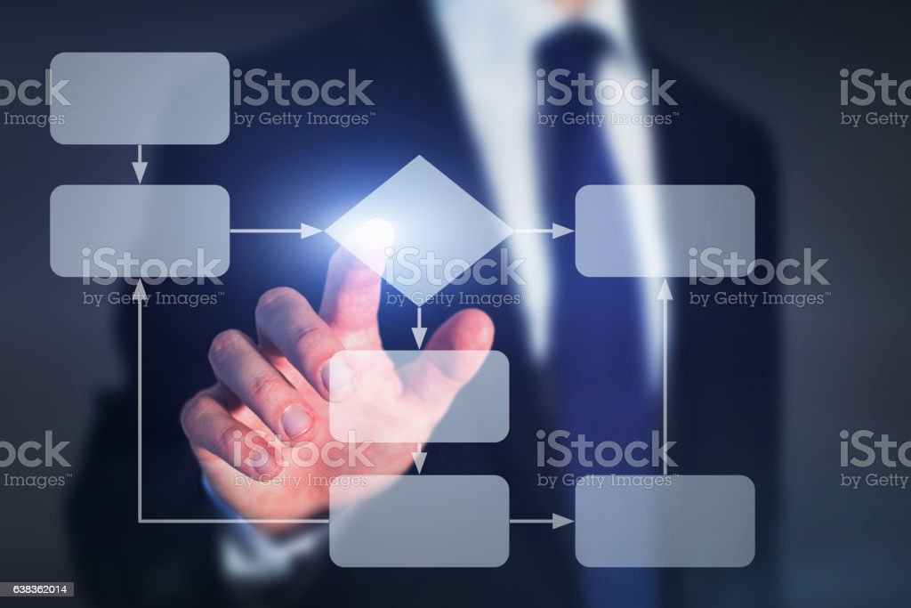 business flowchart, work process concept stock photo