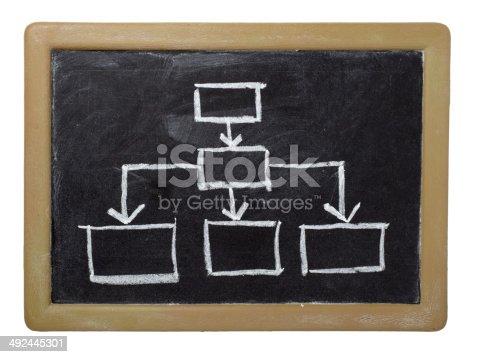 831745600istockphoto business graph finance chalkboard 492445301