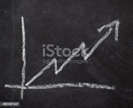 831745600istockphoto business graph finance chalkboard 492497447