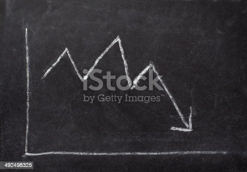 istock business graph finance chalkboard 492498325