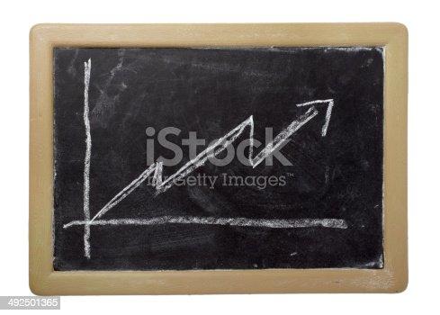 831745600istockphoto business graph finance chalkboard 492501365