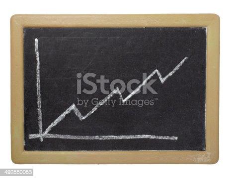 831745600istockphoto business graph finance chalkboard 492550053