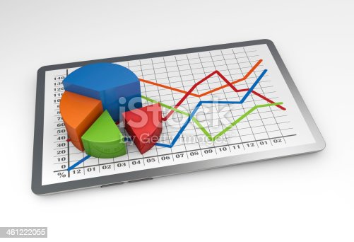 istock Business graph growth 461222055