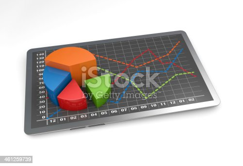 istock Business graph growth 461259739