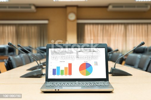 1064053478 istock photo Business graph laptop computer placed on wooden meeting table in empty meeting room. 1061990750