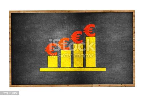 istock Business Graph on Blackboard Background 929081050