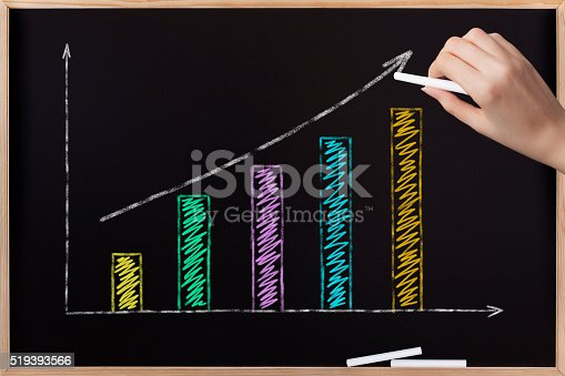 172734631istockphoto Business graph on blackboard 519393566