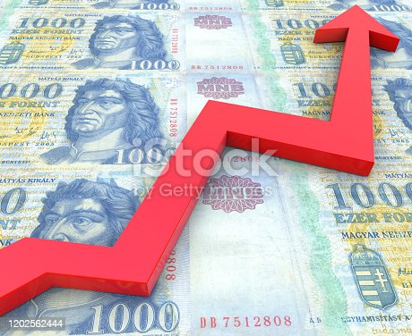 1040865674istockphoto Business Graph 1202562444