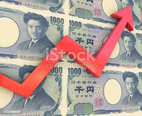 1040865674istockphoto Business Graph 1202566581