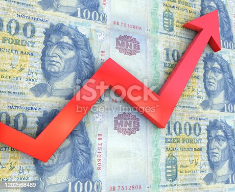 1040865674istockphoto Business Graph 1202568489