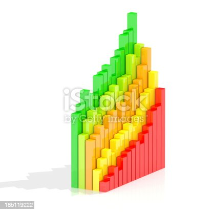 184621300istockphoto Business Graph 185119222
