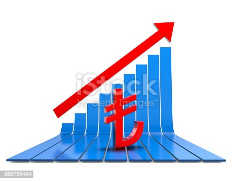 istock Business Graph 685785464