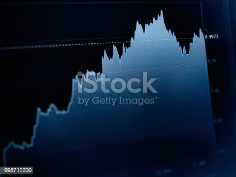 611868428 istock photo Business graph stock market background 698712200