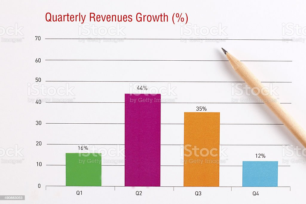 Business Graphs and Charts - Revenue-Growth stock photo