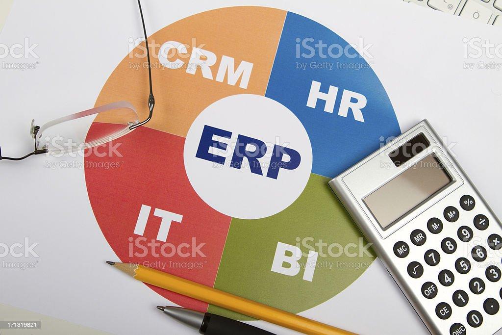Business-Grafiken & Diagrammen Enterprise Ressource Planung – Foto
