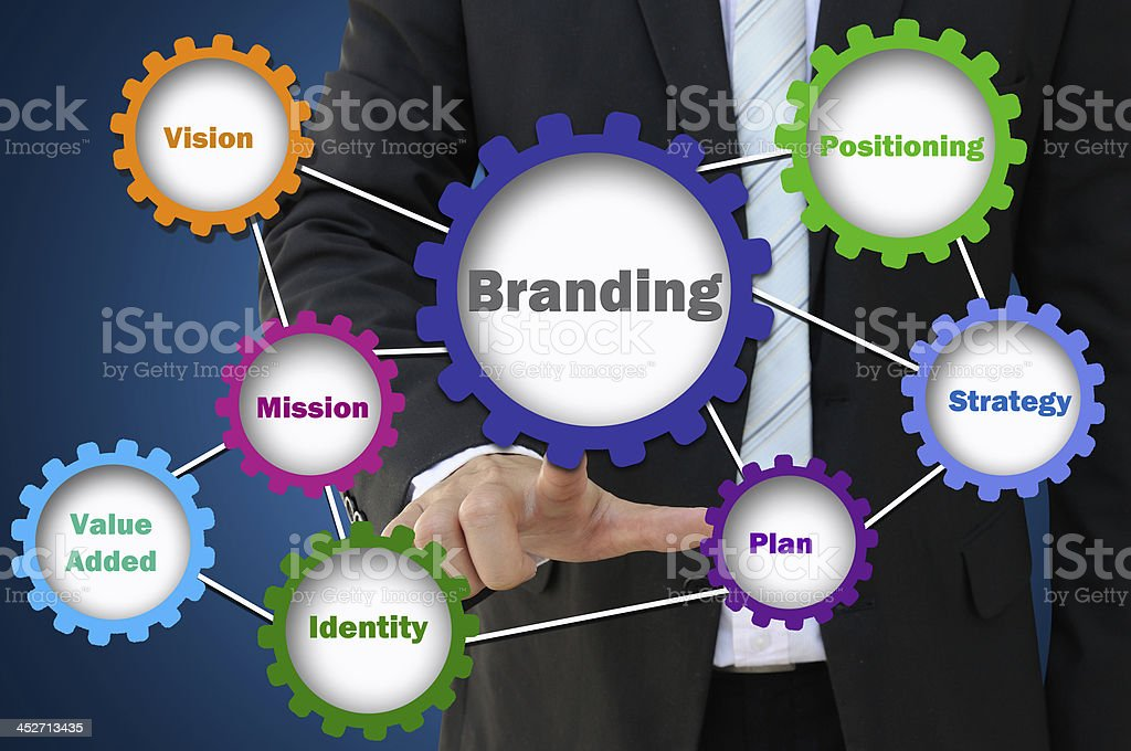 Business hand pointing branding concept by gear stock photo