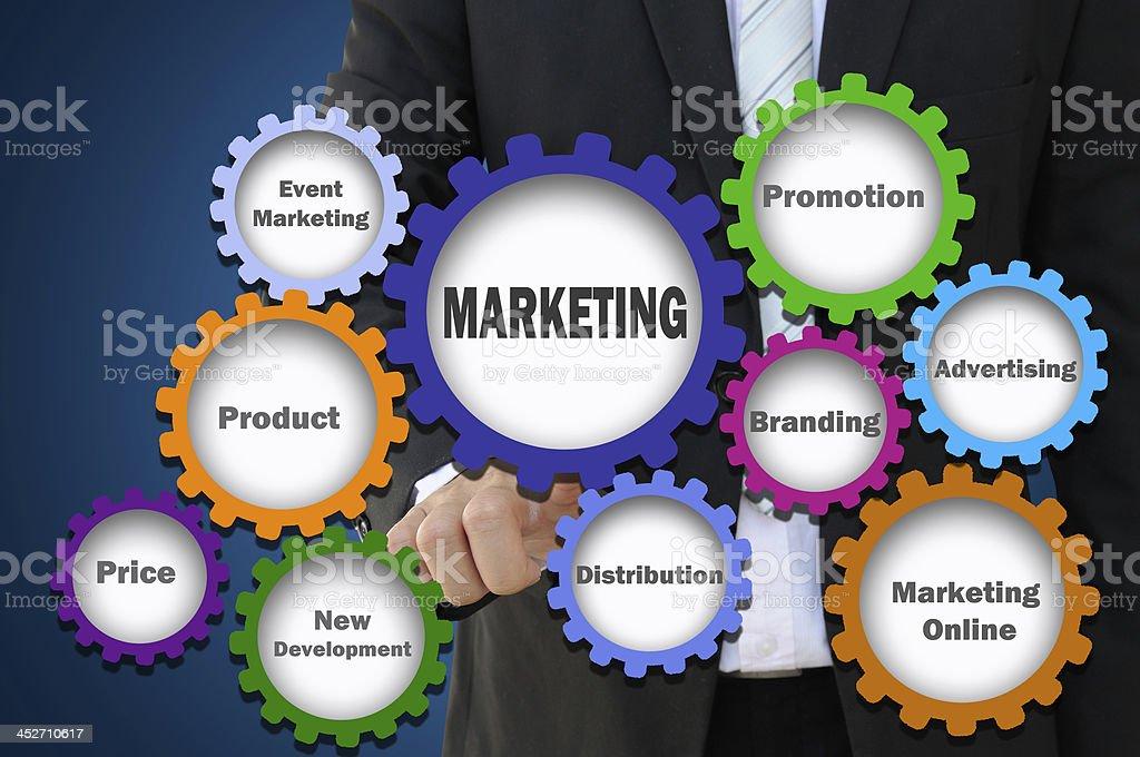 Mão de Marketing conceito de negócios apontando com Equipamento de apresentação - foto de acervo