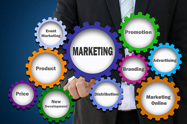 Business hand pointing Marketing Concept with Gear Presentation stock photo