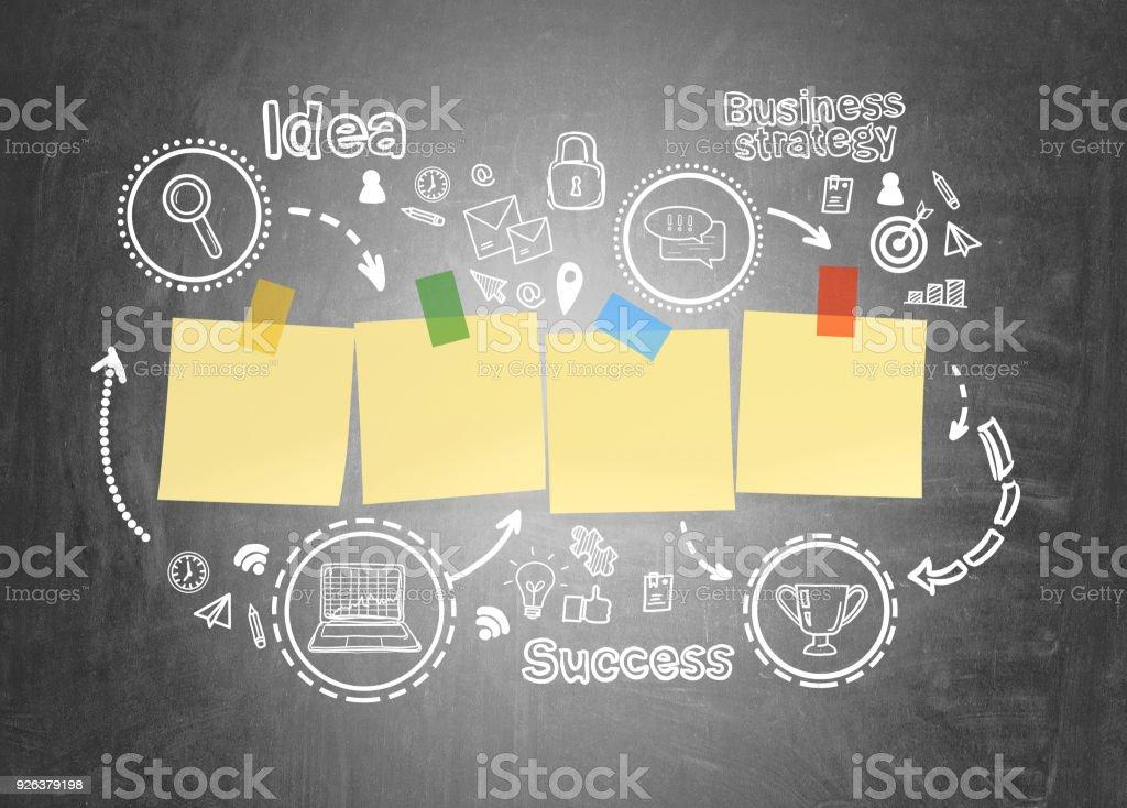 Geschäftsidee und Haftnotizen, Tafel – Foto