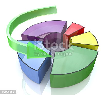 171361168 istock photo Business improvement concept. Pie chart. Finance 3d growth graph 529065891