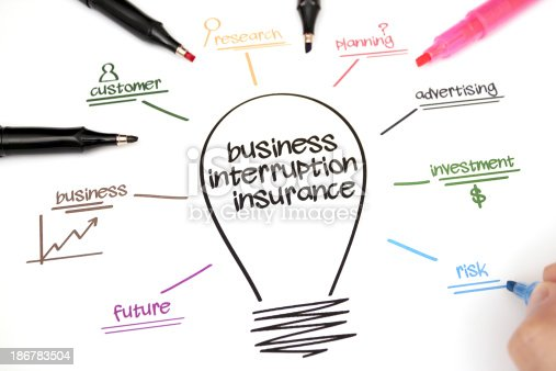 ideas for Business interruption insurance