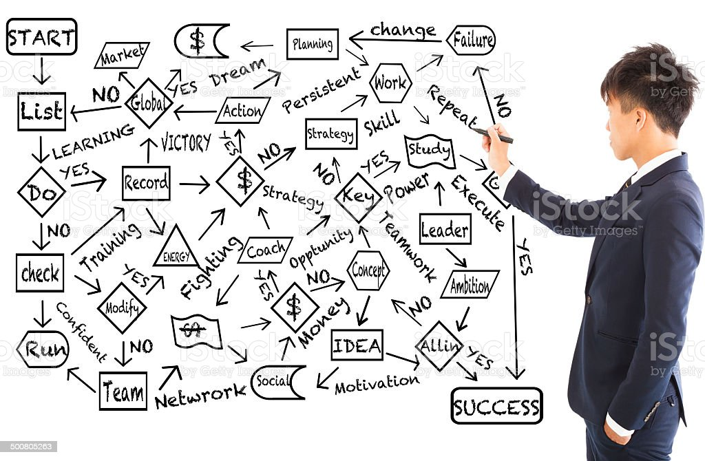 Business Man Draw A Flow Chart About Success Planning Stock Photo