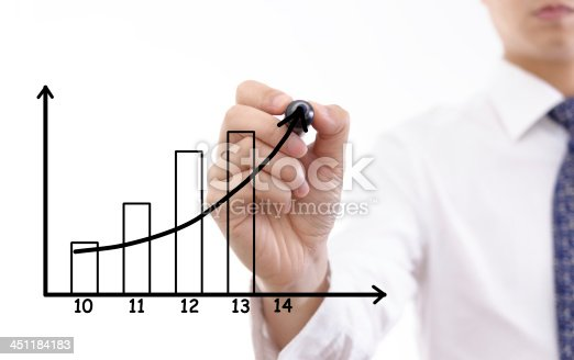 business man draw a histogram of year 2014 forecast