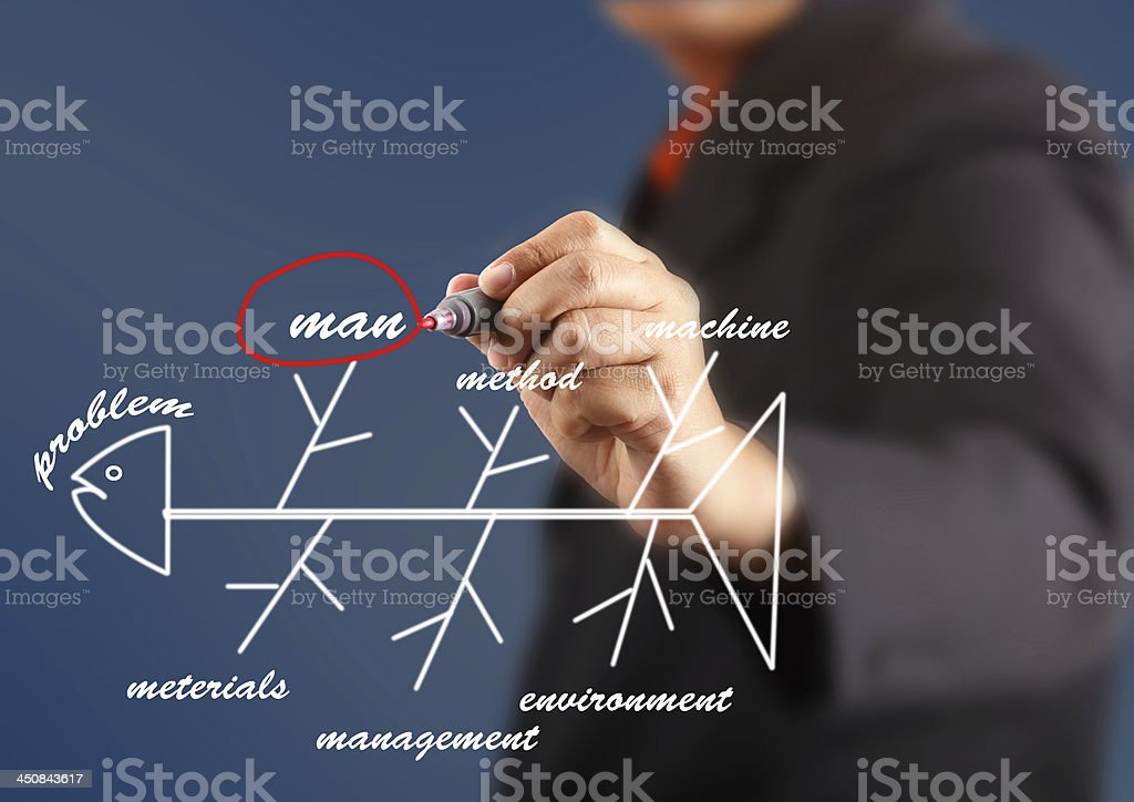 business man draw and analyze on cause effect diagram stock photo