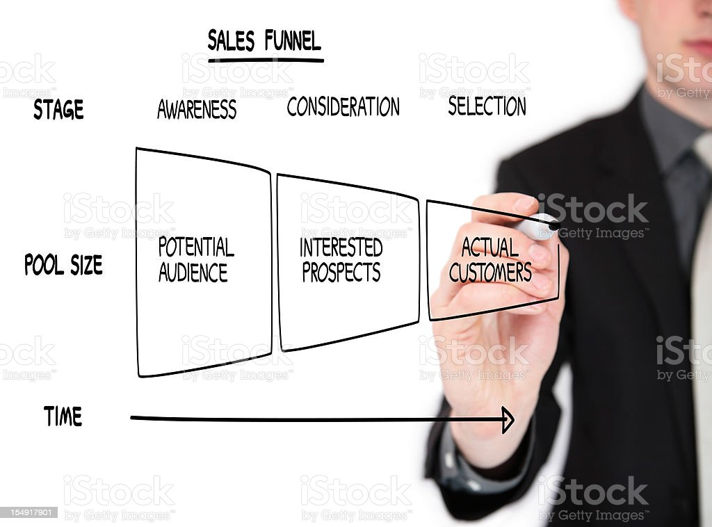 Business man drawing a sales funnel royalty-free stock photo