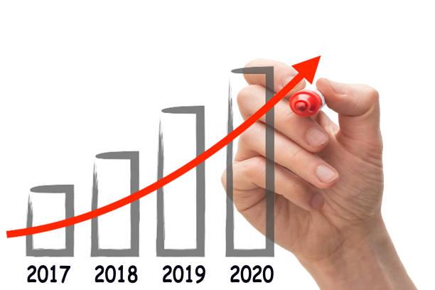 """Image result for 2020 target sales"""""""