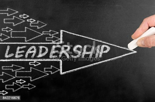 istock Business Man Drawing Leadership Concept on Chalkboard 842216676