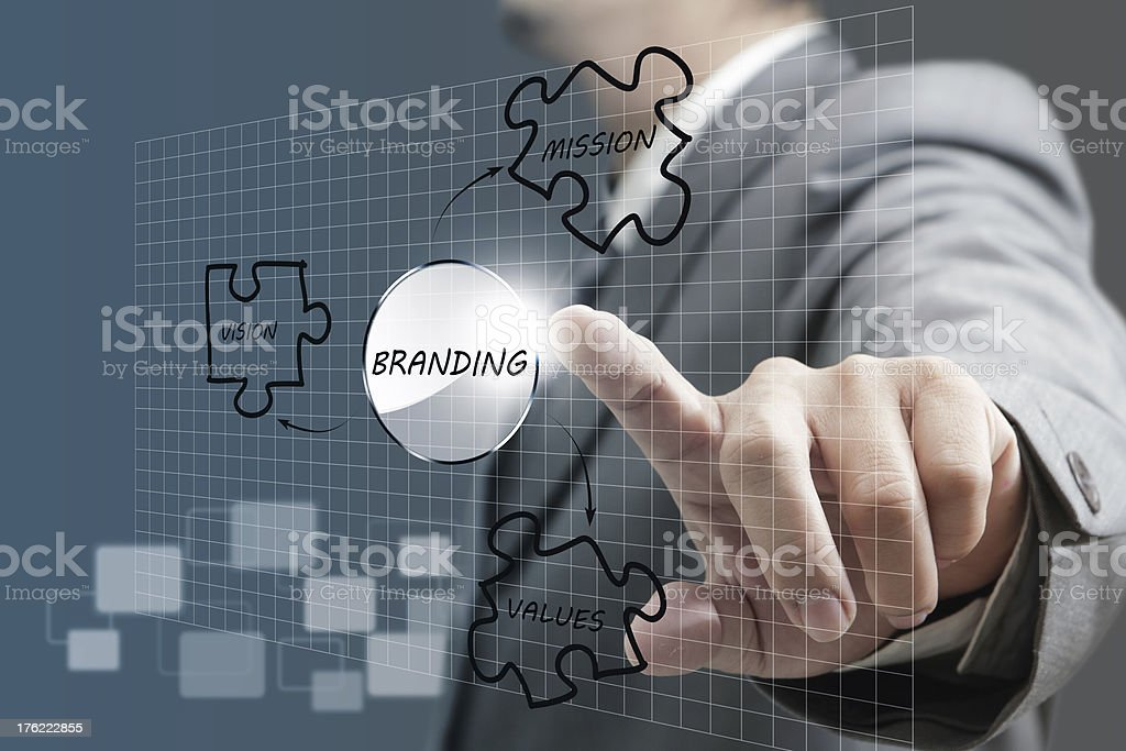 business man hand point to branding diagram royalty-free stock photo