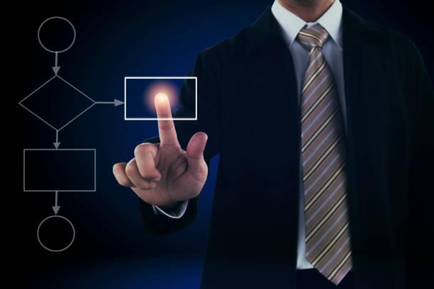 Business Mann Hand berühren auf virtuellen Bildschirm. – Foto