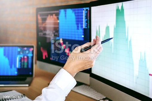 istock Business Man Investment discussing and analysis graph stock market trading,stock chart concept 1068734732