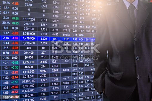 687520174istockphoto Business man on stock market financial trade indicator background. Man analysis stock market financial trade indices on LED. Double exposure of business man trade on stock market financial concept. 874205018
