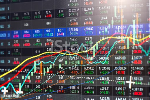 687520174istockphoto Business man on stock market financial trade indicator background. Man analysis stock market financial trade indices on LED. Double exposure of business man trade on stock market financial concept. 960090696