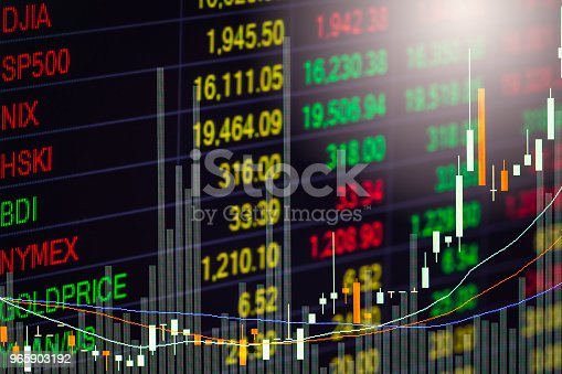 istock Business man on stock market financial trade indicator background. Man analysis stock market financial trade indices on LED. Double exposure of business man trade on stock market financial concept. 965903192