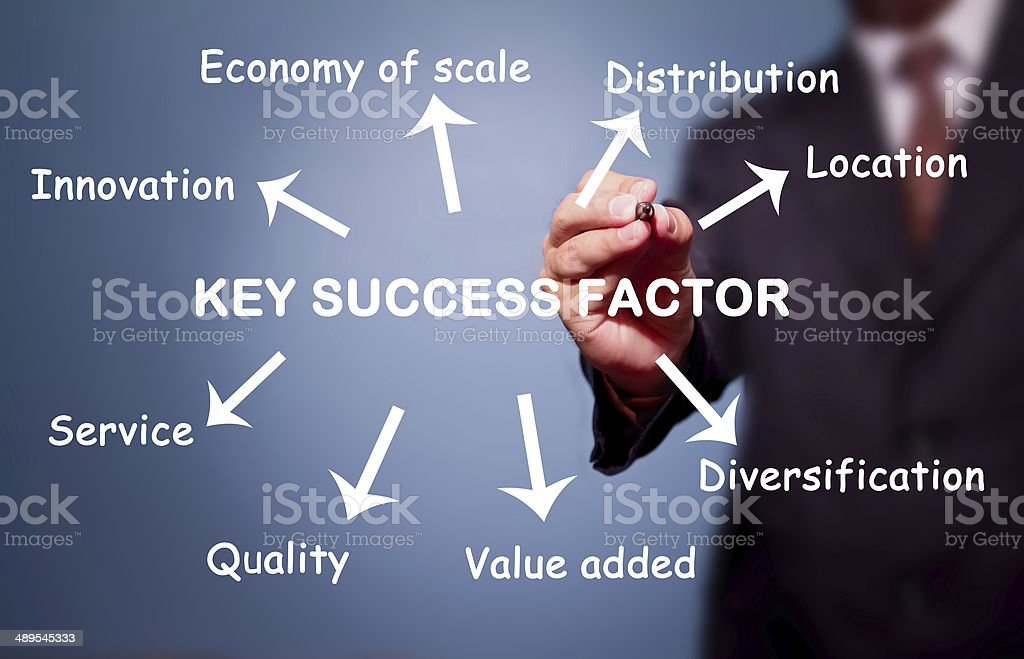business man writing key success factor concept royalty-free stock photo