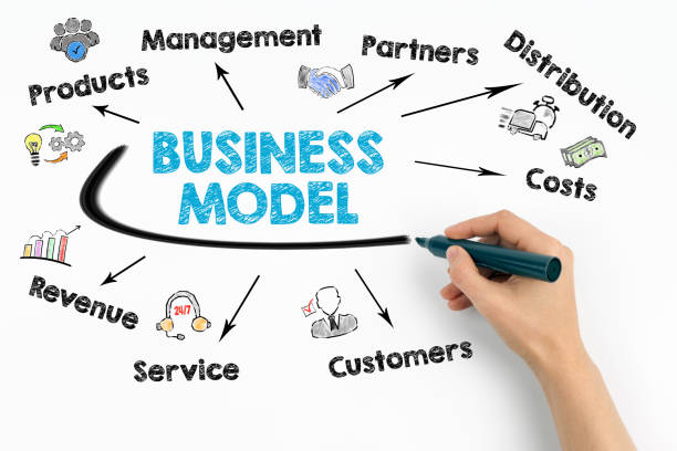 Business-Modell-Konzept – Foto