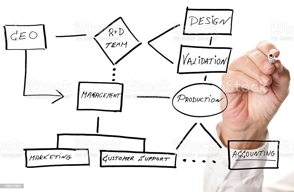 business organization diagram royalty-free stock photo