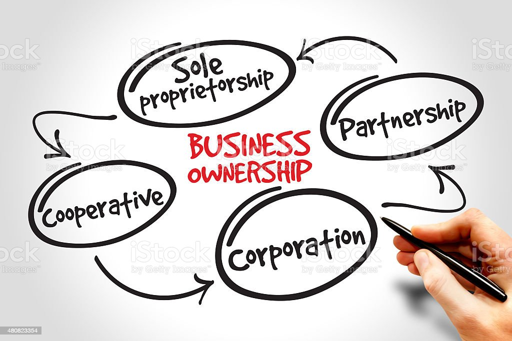 Business ownership stock photo